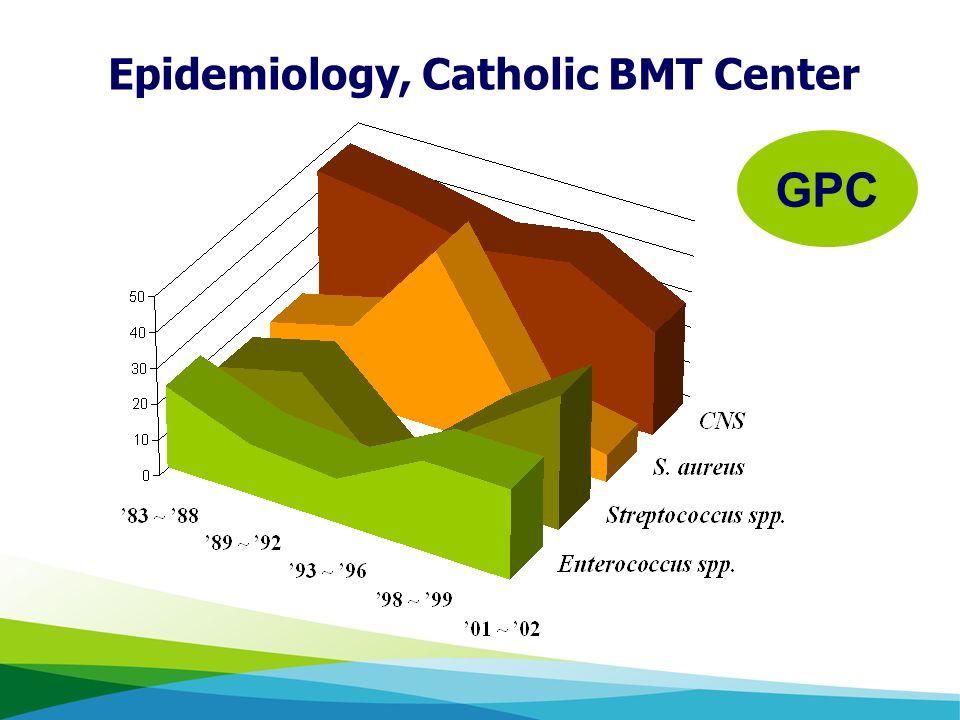 Epidemiology, Catholic BMT Center