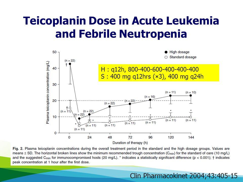 Teicoplanin Dose in Acute Leukemia and Febrile Neutropenia
