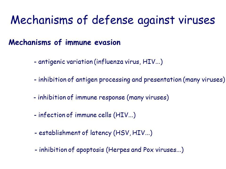 Mechanisms of defense against viruses