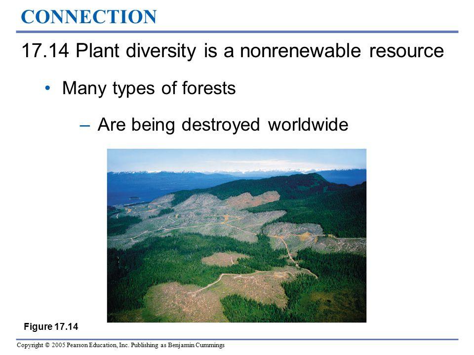 17.14 Plant diversity is a nonrenewable resource