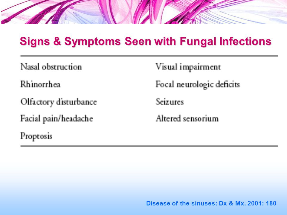 Signs & Symptoms Seen with Fungal Infections