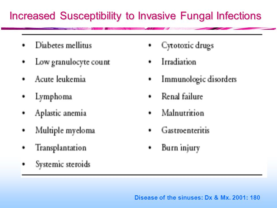 Increased Susceptibility to Invasive Fungal Infections