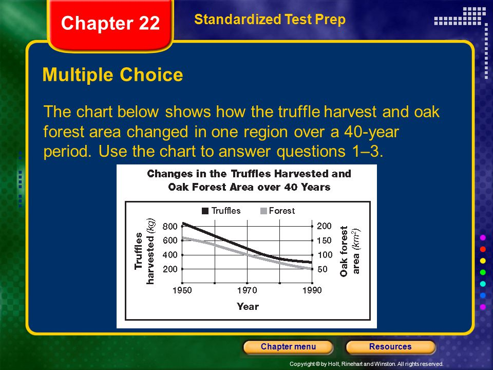 Chapter 22 Multiple Choice