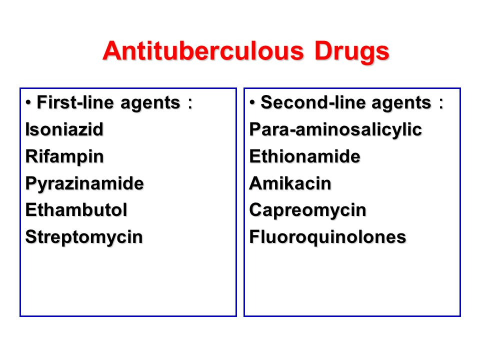 Antituberculous Drugs