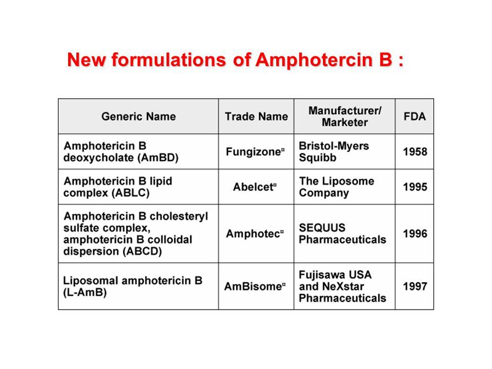 New formulations of Amphotercin B :