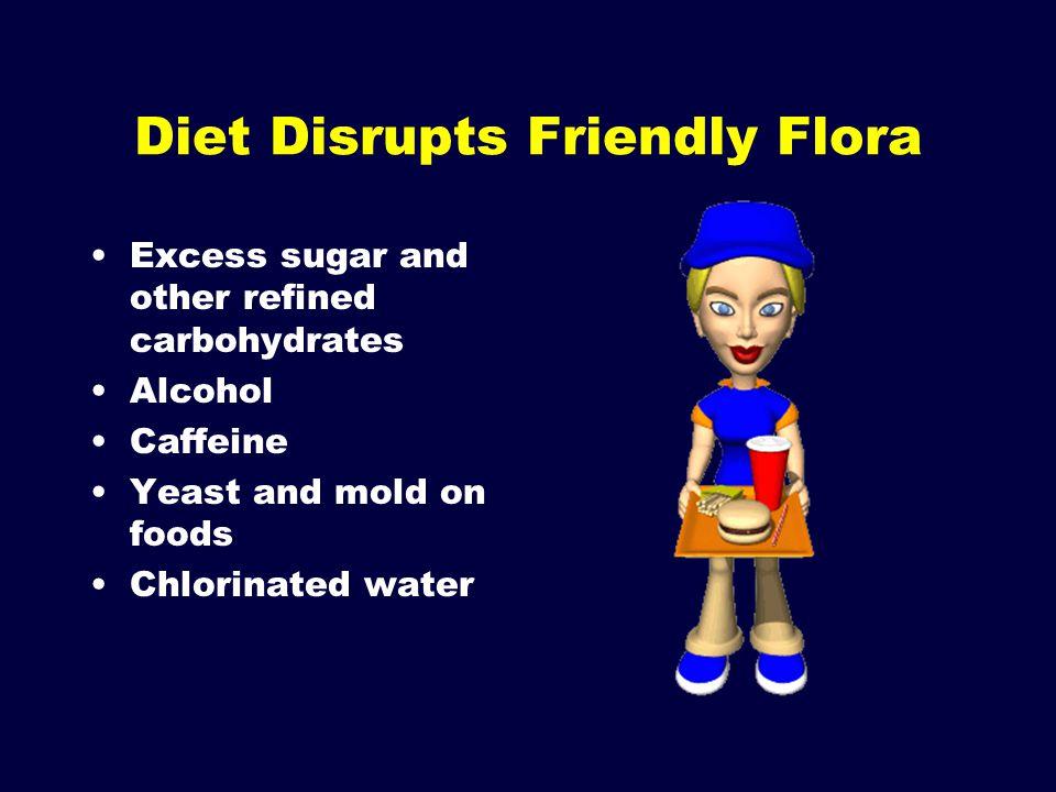 Diet Disrupts Friendly Flora