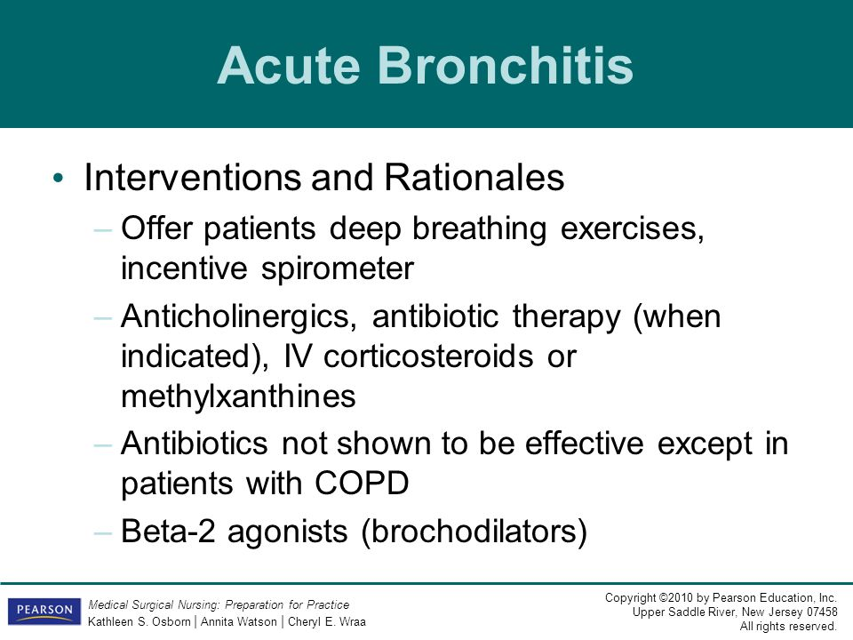Acute Bronchitis Interventions and Rationales
