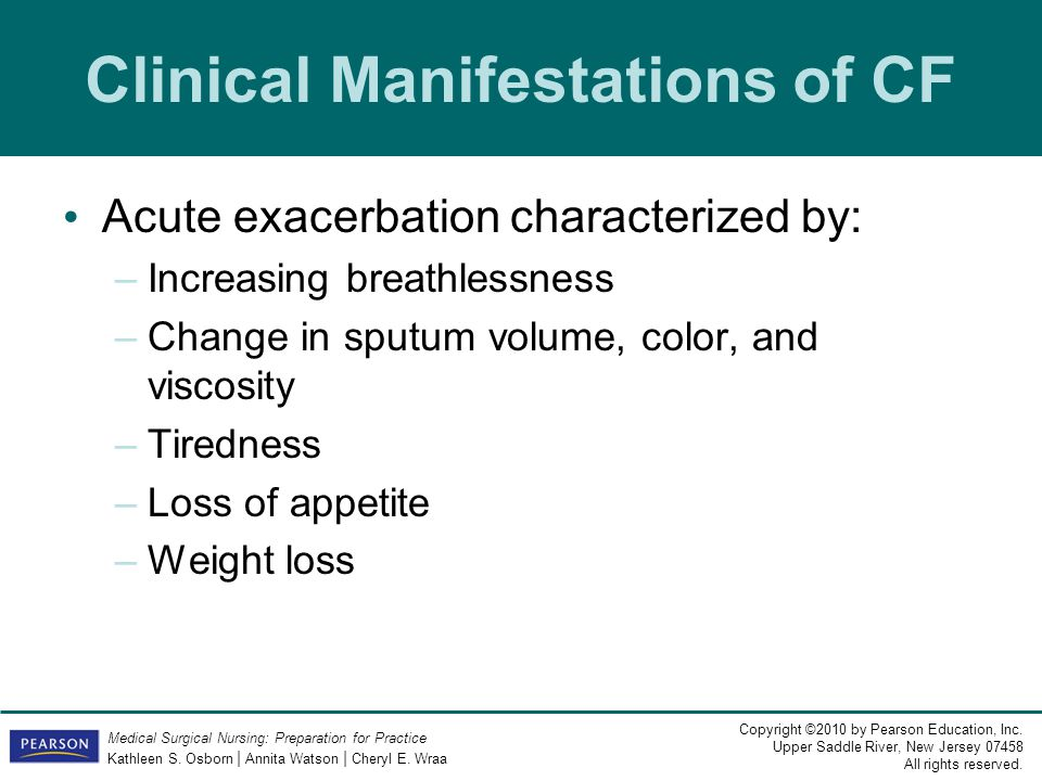 Clinical Manifestations of CF