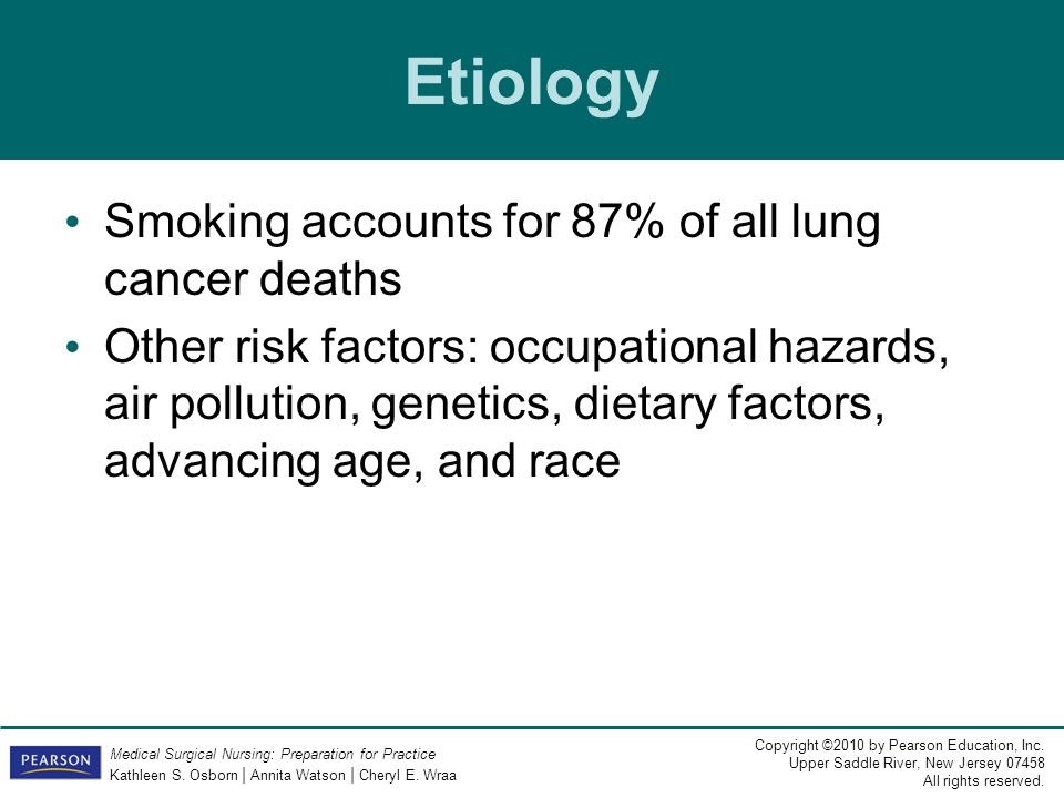 Etiology Smoking accounts for 87% of all lung cancer deaths