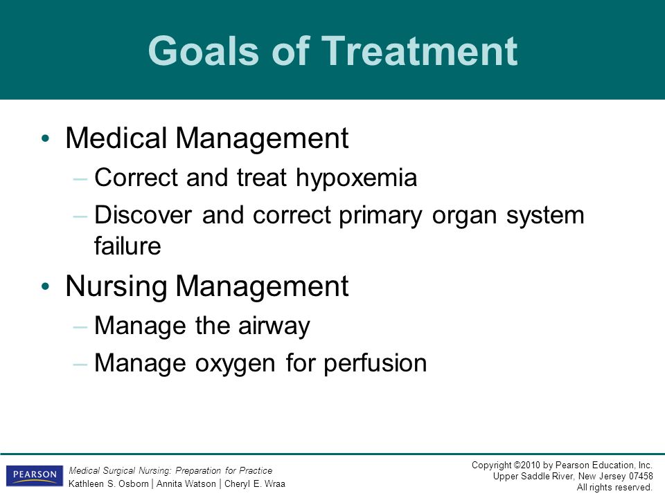 Goals of Treatment Medical Management Nursing Management