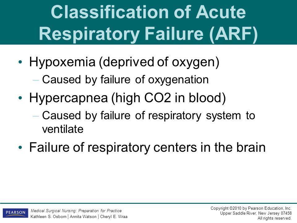 Classification of Acute Respiratory Failure (ARF)