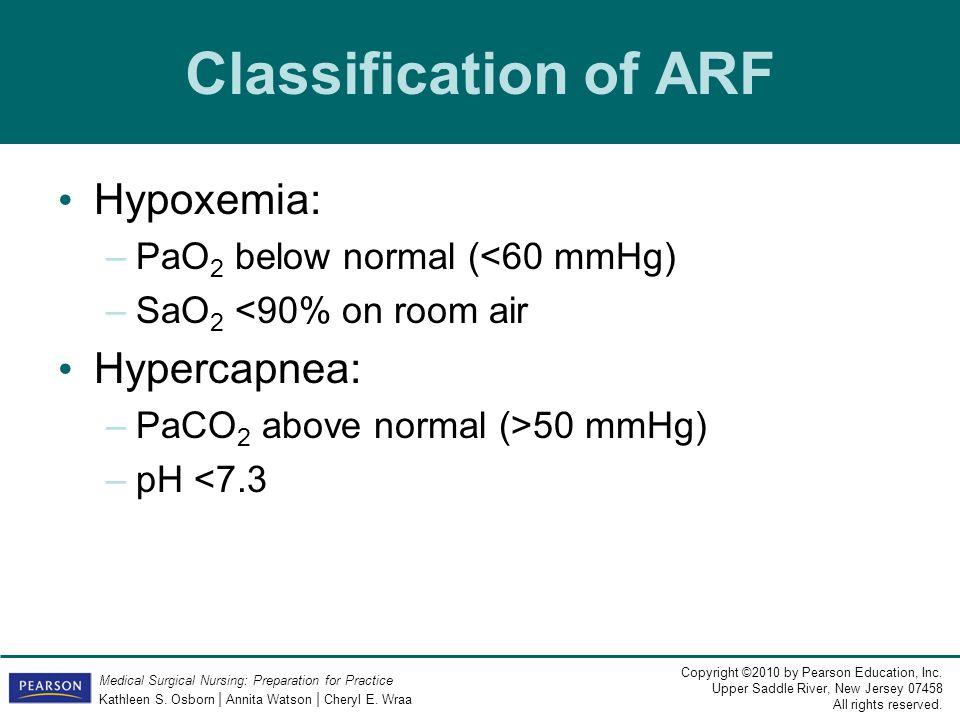 Classification of ARF Hypoxemia: Hypercapnea: