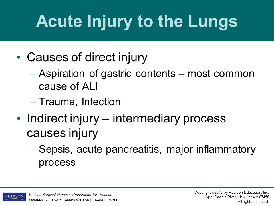 Acute Injury to the Lungs