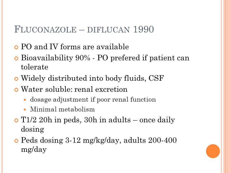 Fluconazole – diflucan 1990