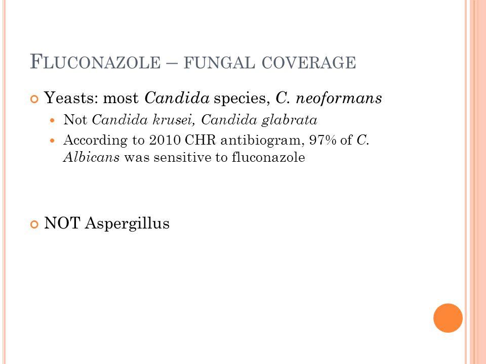 Fluconazole – fungal coverage