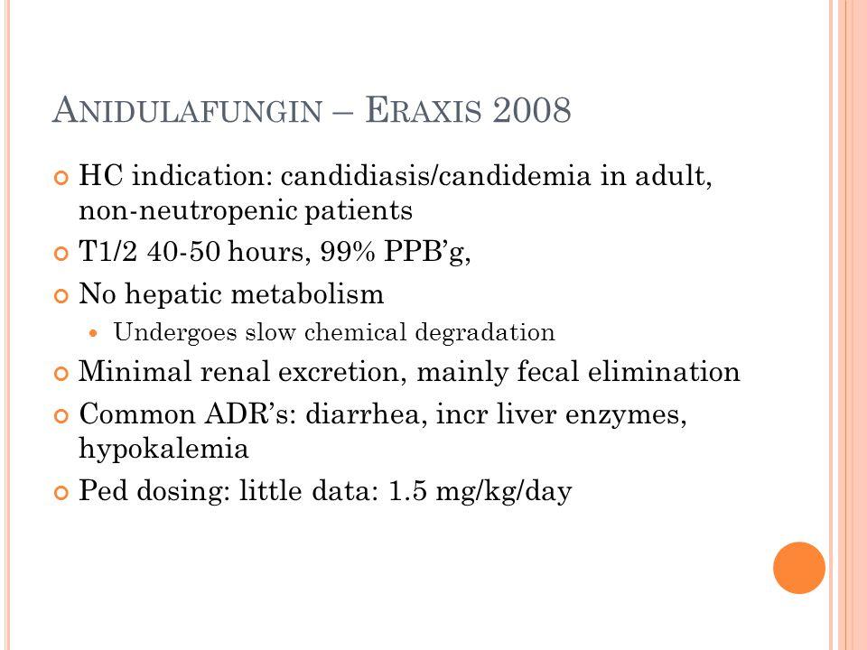 Anidulafungin – Eraxis 2008