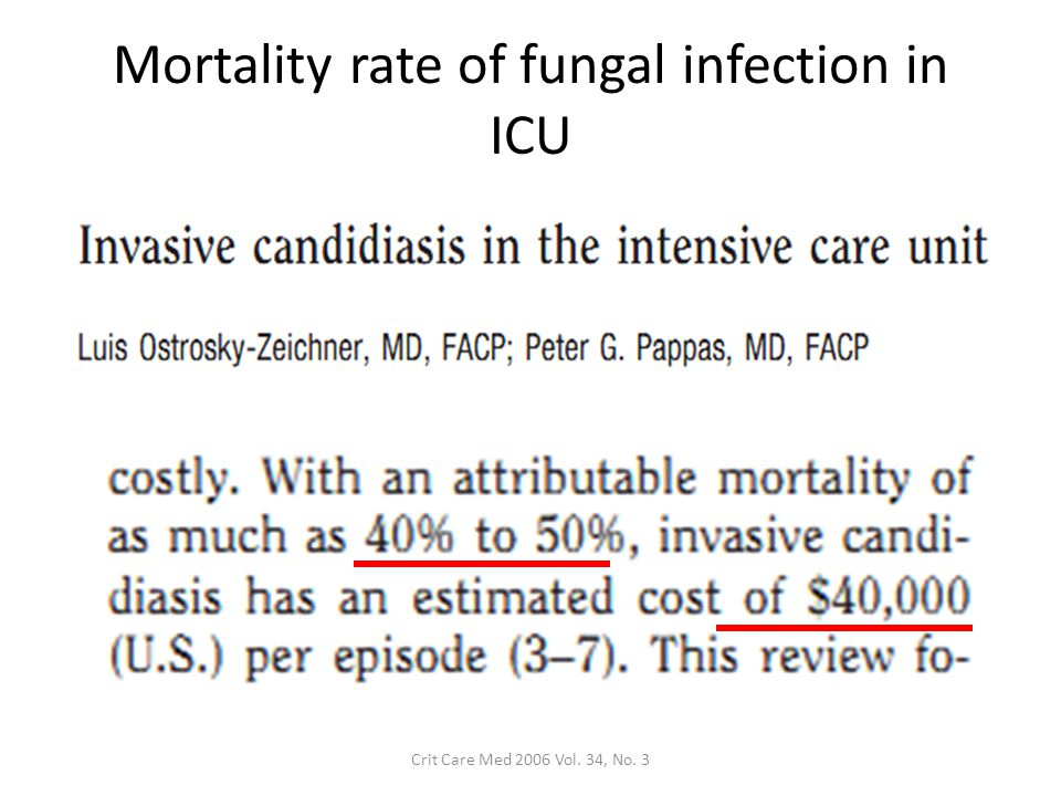 Mortality rate of fungal infection in ICU