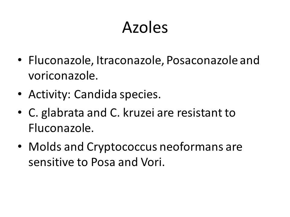Azoles Fluconazole, Itraconazole, Posaconazole and voriconazole.
