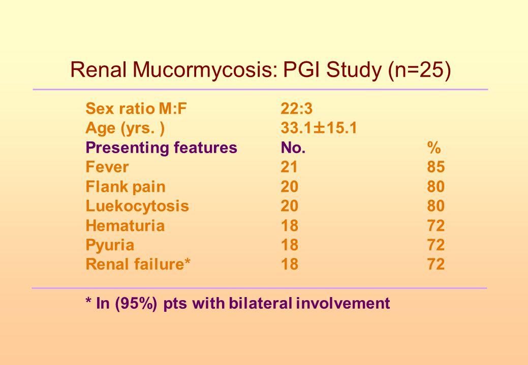 Renal Mucormycosis: PGI Study (n=25)