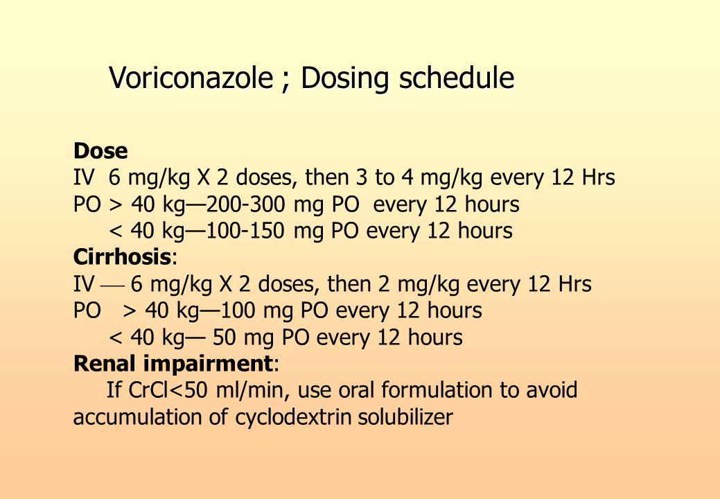 Voriconazole ; Dosing schedule