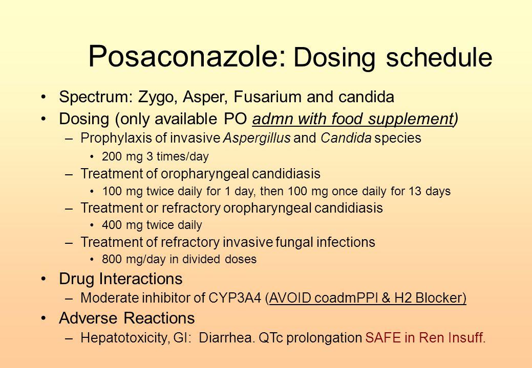 Posaconazole: Dosing schedule