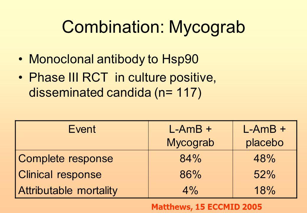Combination: Mycograb