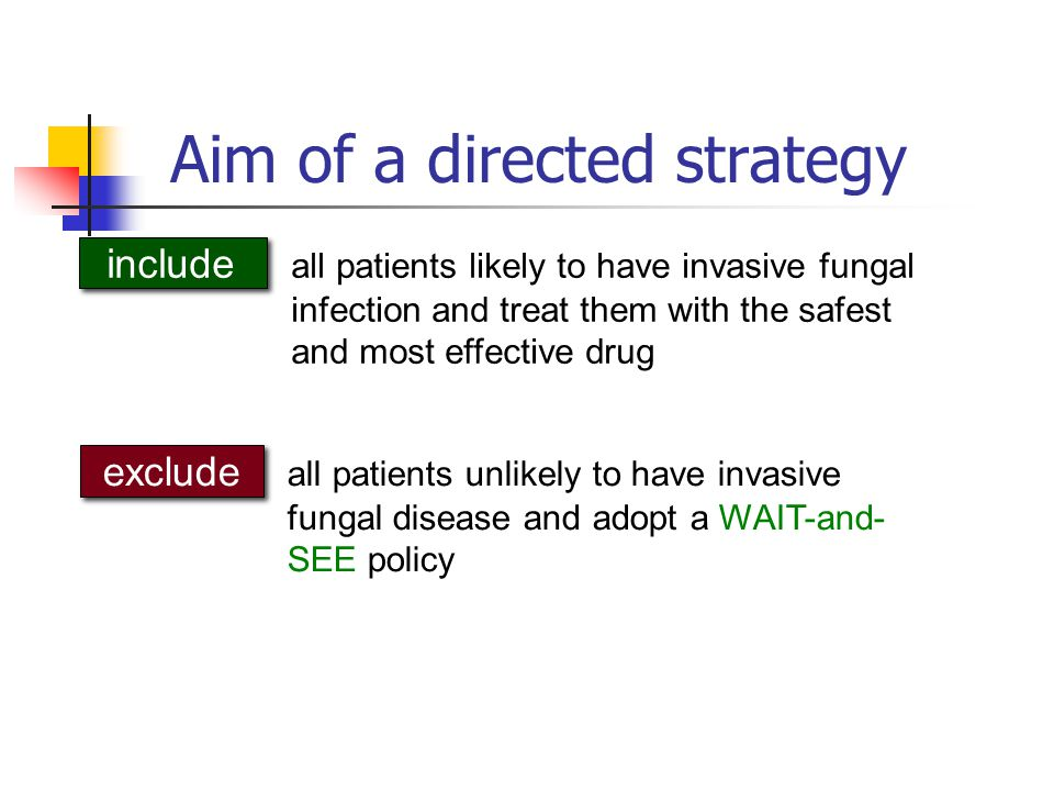 Aim of a directed strategy