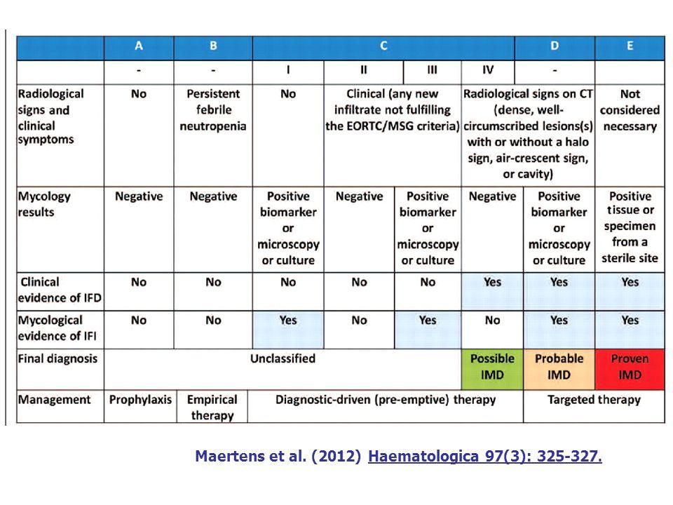 Maertens et al. (2012) Haematologica 97(3): 325-327.
