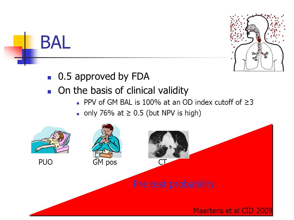 BAL 0.5 approved by FDA On the basis of clinical validity