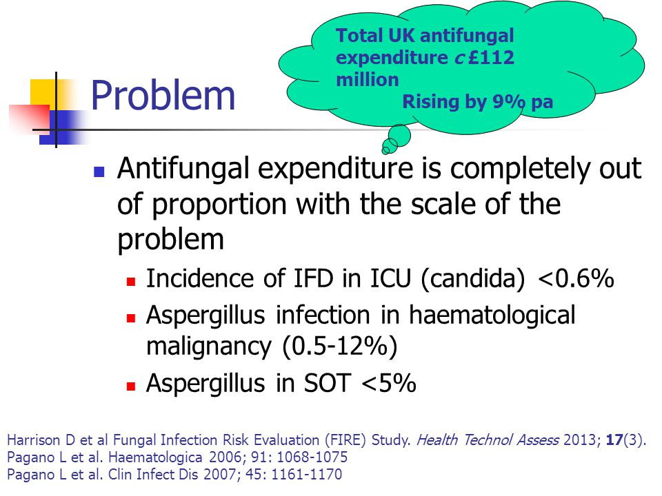 Total UK antifungal expenditure c £112 million