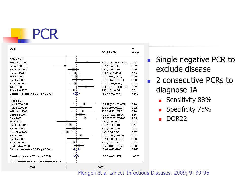 PCR Single negative PCR to exclude disease