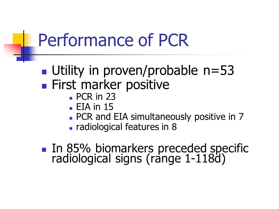 Performance of PCR Utility in proven/probable n=53