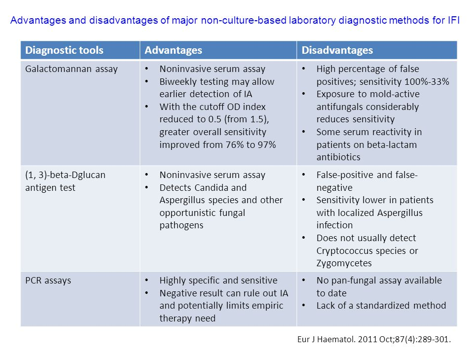 Diagnostic tools Advantages Disadvantages