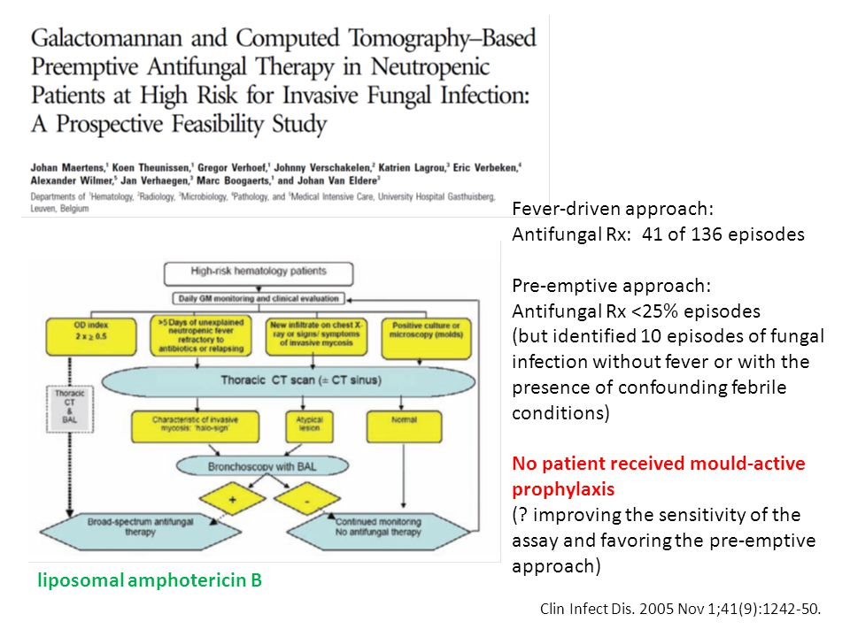 Fever-driven approach: Antifungal Rx: 41 of 136 episodes