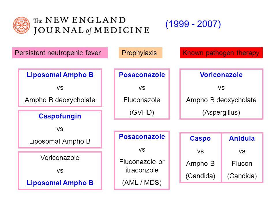 Fluconazole or itraconzole