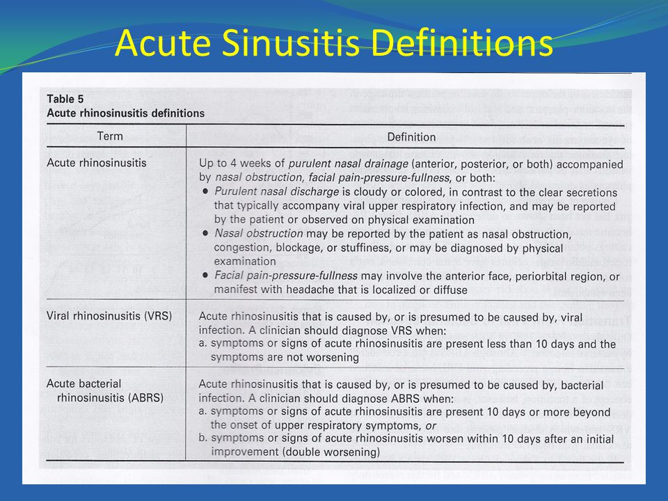 Acute Sinusitis Definitions
