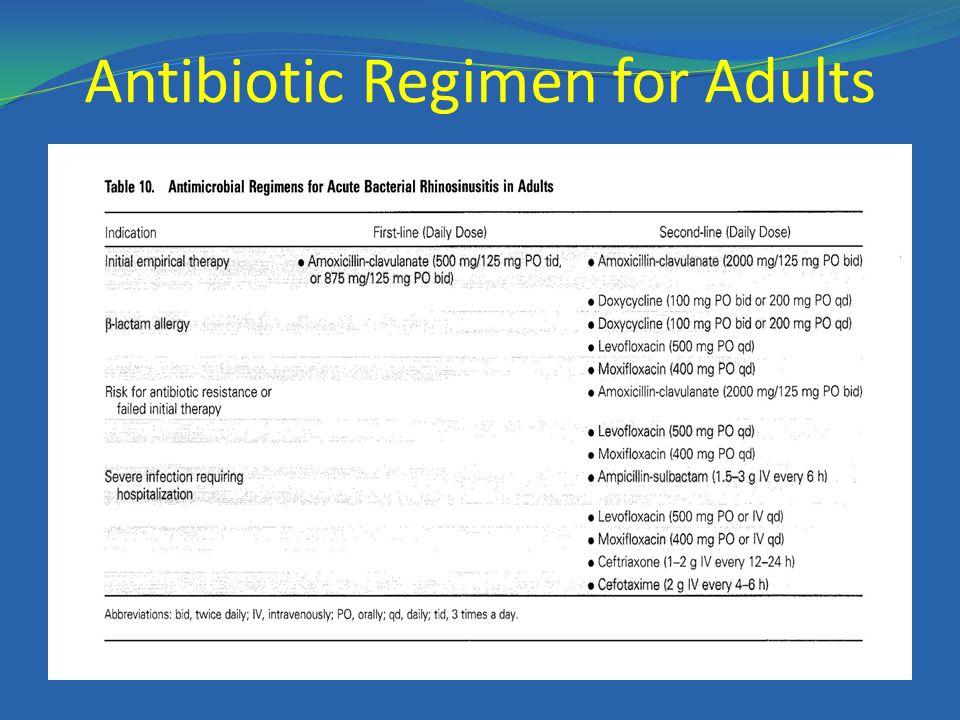 Antibiotic Regimen for Adults