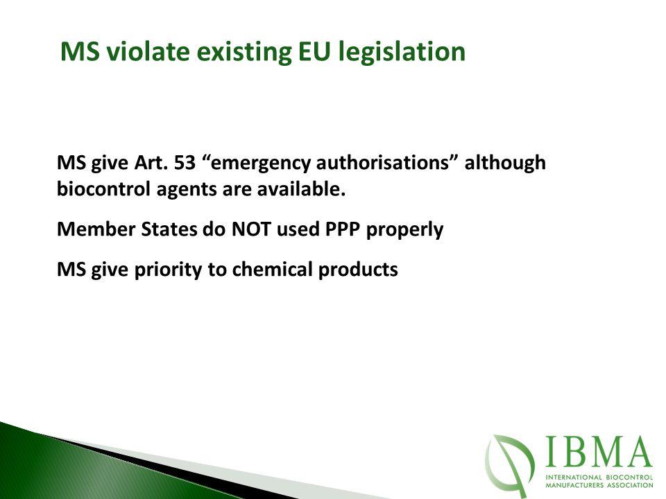 MS violate existing EU legislation