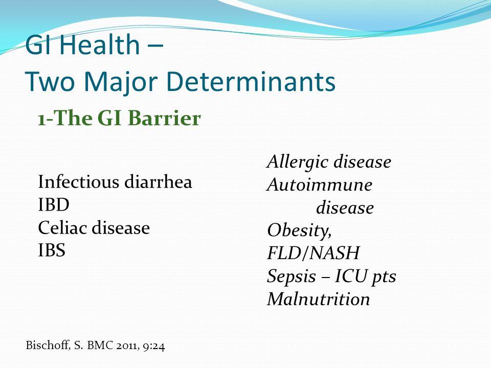 GI Health – Two Major Determinants