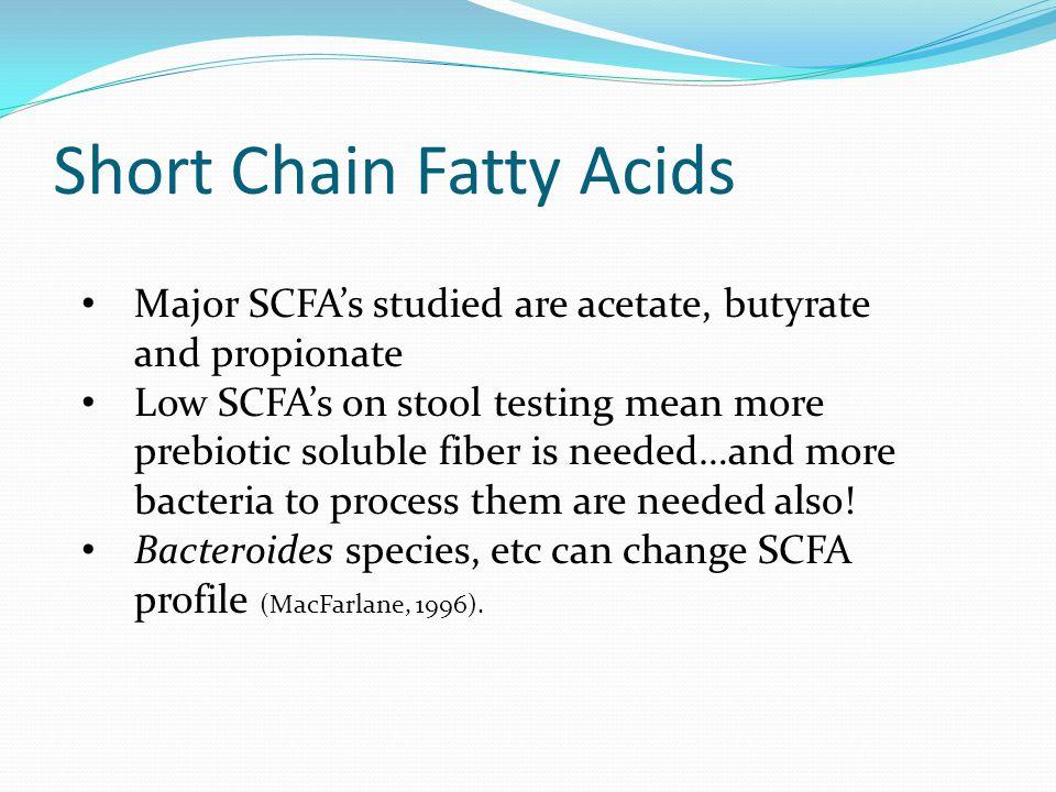 Short Chain Fatty Acids