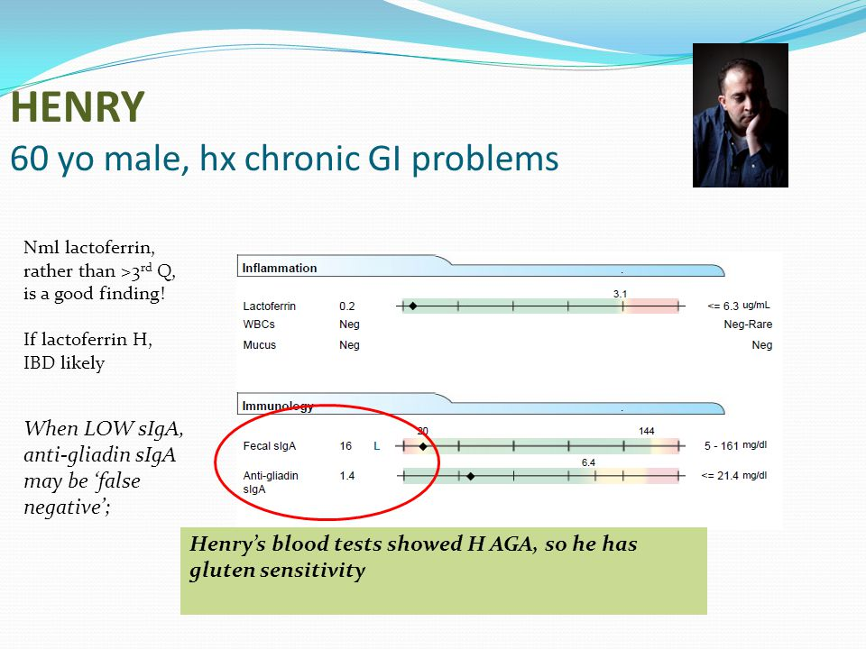 HENRY 60 yo male, hx chronic GI problems