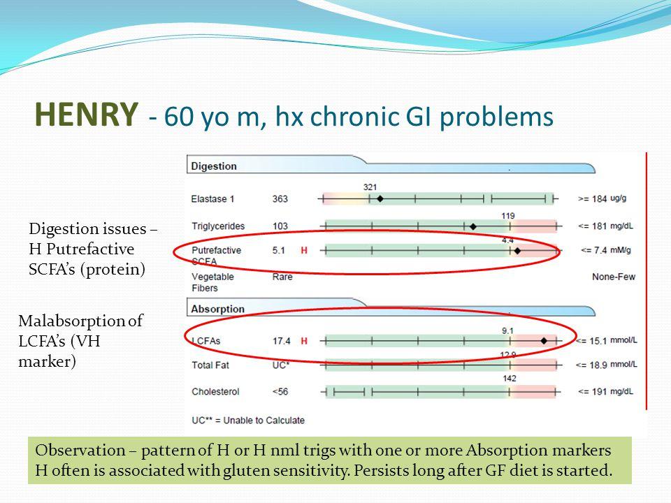 HENRY - 60 yo m, hx chronic GI problems