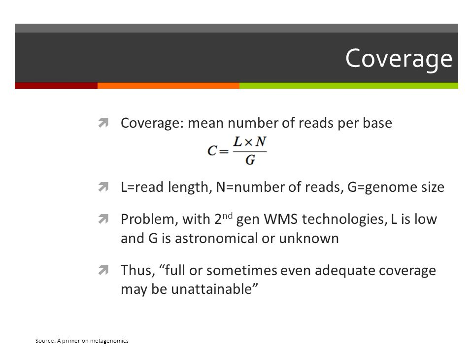 Coverage Coverage: mean number of reads per base