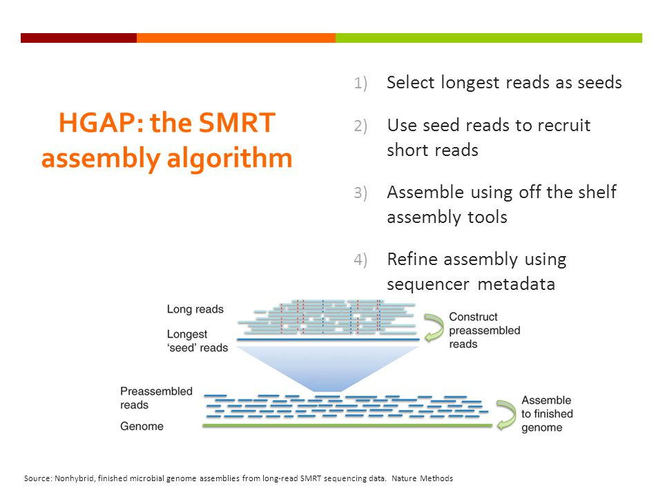 HGAP: the SMRT assembly algorithm