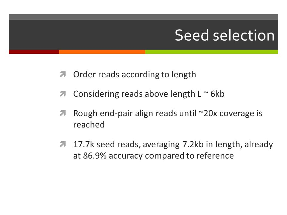 Seed selection Order reads according to length