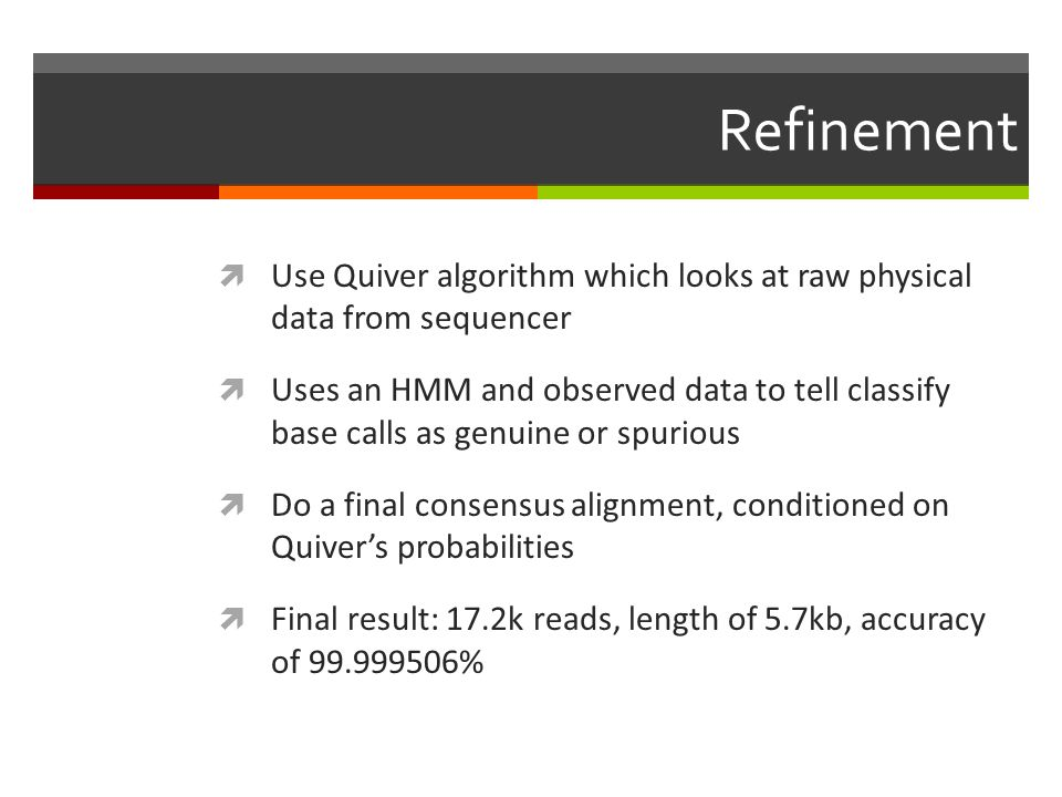 Refinement Use Quiver algorithm which looks at raw physical data from sequencer.