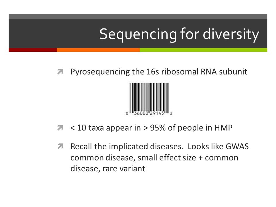 Sequencing for diversity