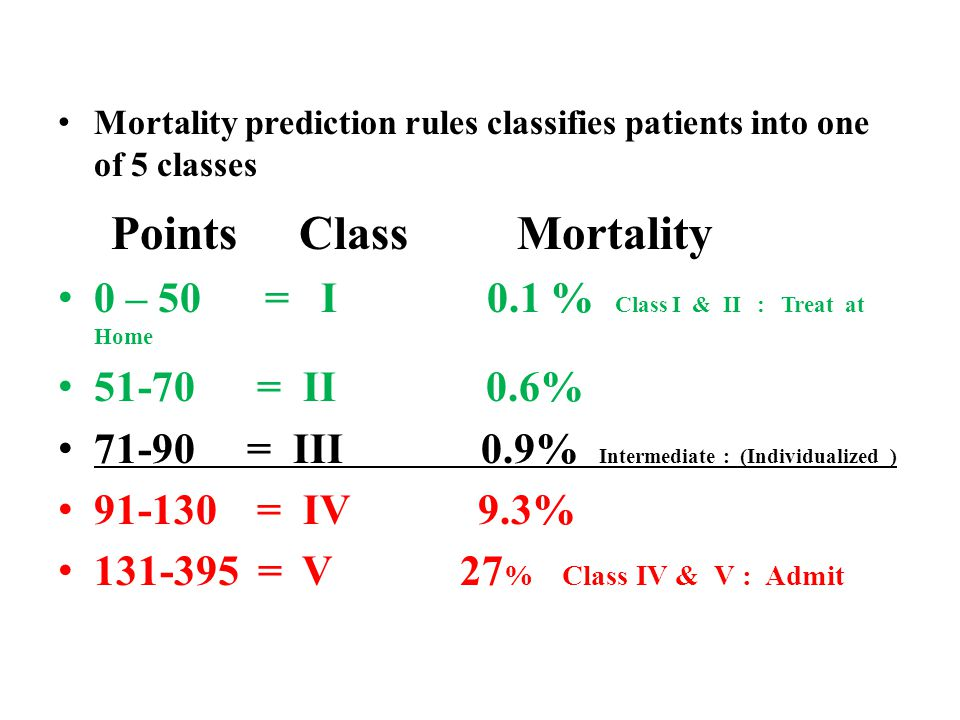Points Class Mortality