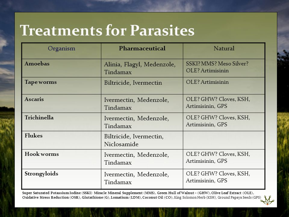 Treatments for Parasites