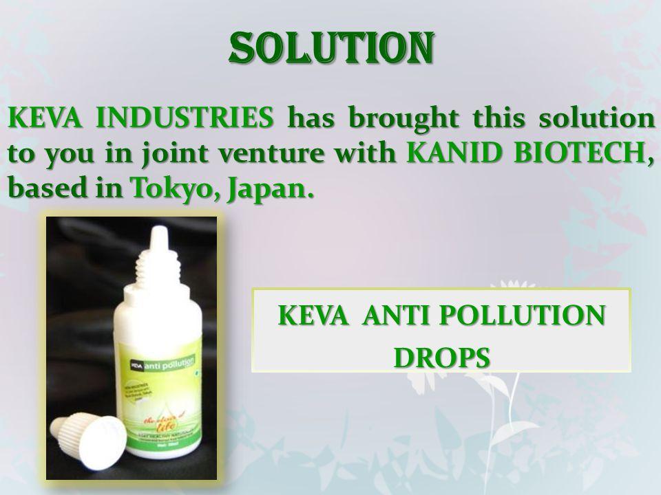 KEVA ANTI POLLUTION DROPS
